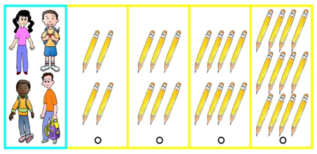 Here's another OLSAT practice test question: Do you see the children in the first box? Each child needs 2 pencils for school. Point to the box that shows ...
